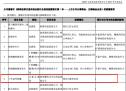 广生堂(SZ:300436)药业商标权诉讼连遭败诉 奇葩商标被点名