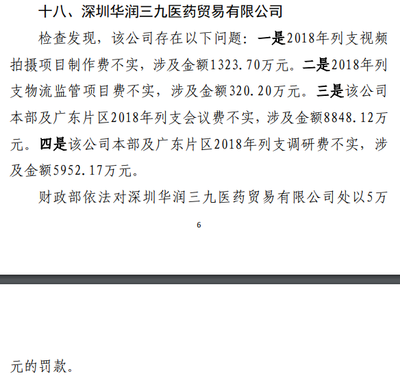 深圳华润三九医药贸易公司违规超1.6亿元被罚5万元