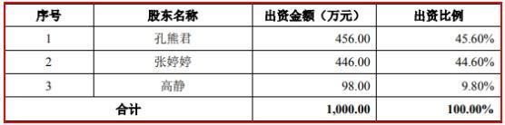 做环保却因环保不合格被罚 中兰环保IPO半年无消息